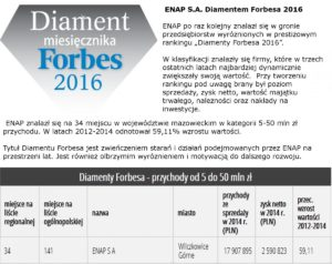 diament forbesa akt
